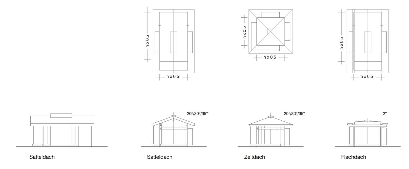 Ausgezeichnet Mono Satteldach Framing Zeitgenössisch ...